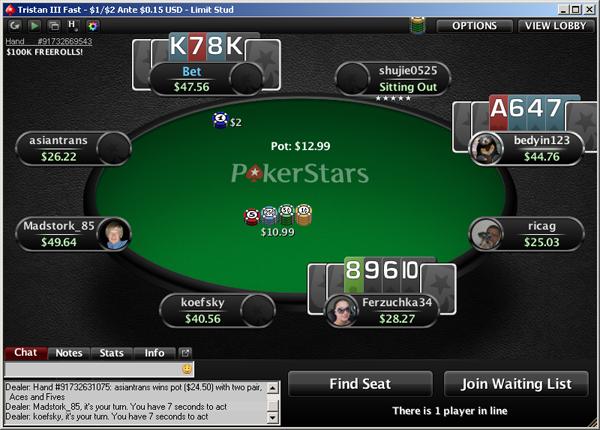 Самые популярные виды покера