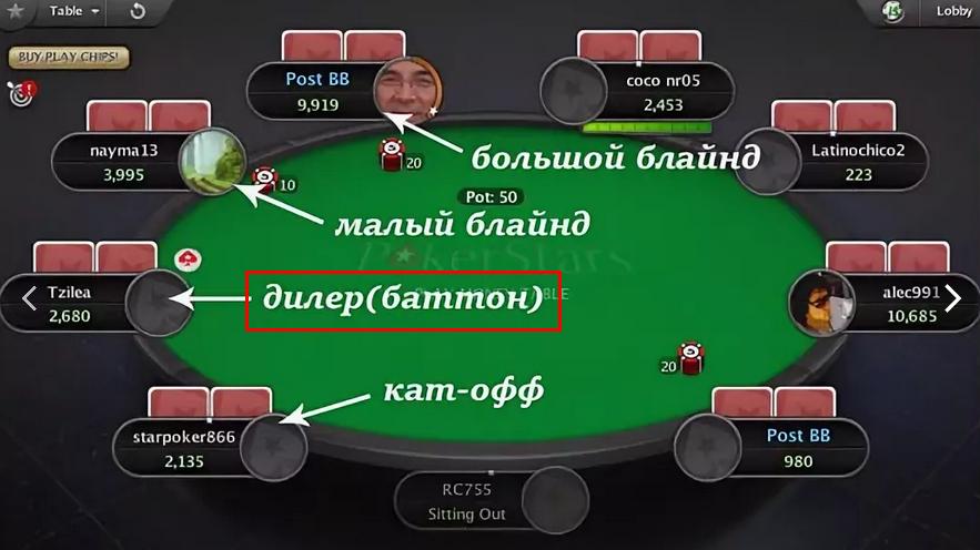 прозиция баттон в покере